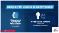 MZ: Kolejne kroki w walce z koronawirusem. Zobacz co zmienia się od 1 kwietnia